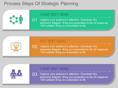 Process Steps Of Strategic Planning Powerpoint Template