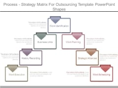 Process Strategy Matrix For Outsourcing Template Powerpoint Shapes
