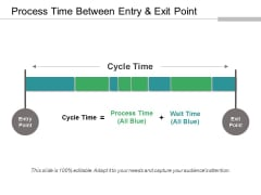 Process Time Between Entry And Exit Point Ppt PowerPoint Presentation Infographic Template Mockup