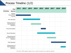 Process Timeline Nine Years Ppt PowerPoint Presentation Infographic Template Styles