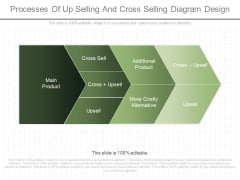 Processes Of Up Selling And Cross Selling Diagram Design