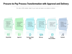 Procure To Pay Process Transformation With Approval And Delivery Ppt PowerPoint Presentation Styles Good PDF