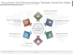 Procurement And Planning Strategy Template Powerpoint Slides