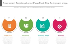 Procurement Bargaining Layout Powerpoint Slide Background Image