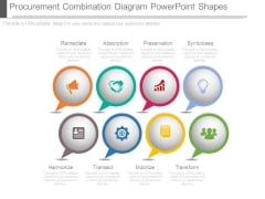Procurement Combination Diagram Powerpoint Shapes