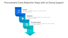 Procurement Costs Reduction Steps With On Going Support Ppt PowerPoint Presentation File Rules PDF