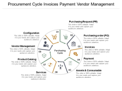 Procurement Cycle Invoices Payment Vendor Management Ppt PowerPoint Presentation Model Demonstration