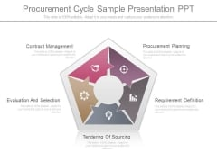 Procurement Cycle Sample Presentation Ppt