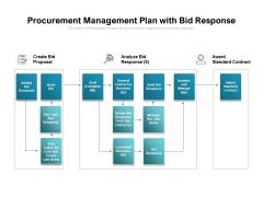 Procurement Management Plan With Bid Response Ppt PowerPoint Presentation Gallery Designs