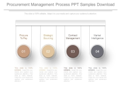 Procurement Management Process Ppt Samples Download