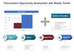 Procurement Opportunity Assessment With Market Trends Ppt PowerPoint Presentation Pictures Master Slide PDF