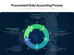 Procurement Order Accounting Proecess Ppt PowerPoint Presentation Show Tips PDF