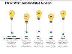 Procurement Organizational Structure Ppt PowerPoint Presentation File Pictures Cpb