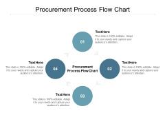Procurement Process Flow Chart Ppt PowerPoint Presentation Pictures Designs Download