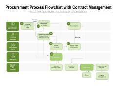 Procurement Process Flowchart With Contract Management Ppt PowerPoint Presentation Model Visuals PDF