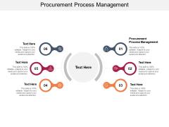 Procurement Process Management Ppt PowerPoint Presentation Outline File Formats Cpb Pdf