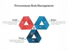 Procurement Risk Management Ppt PowerPoint Presentation Gallery Tips PDF