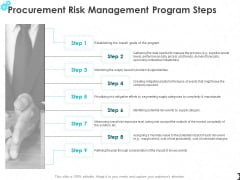 Procurement Risk Management Program Steps Ppt PowerPoint Presentation File Deck