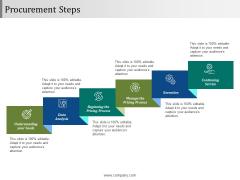 Procurement Steps Ppt PowerPoint Presentation Pictures Backgrounds