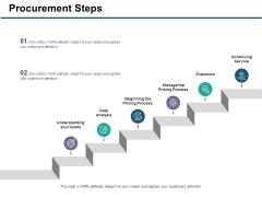 Procurement Steps Ppt PowerPoint Presentation Slides Templates