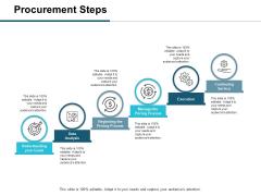 Procurement Steps Ppt PowerPoint Presentation Visual Aids Portfolio