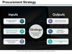 Procurement Strategy Ppt PowerPoint Presentation Ideas Guidelines