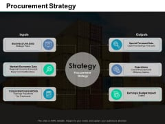 Procurement Strategy Ppt PowerPoint Presentation Model Microsoft