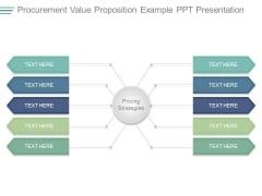 Procurement Value Proposition Example Ppt Presentation