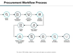Procurement Workflow Process Ppt PowerPoint Presentation Infographic Template Grid