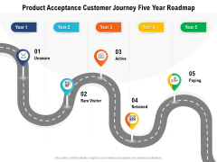 Product Acceptance Customer Journey Five Year Roadmap Microsoft