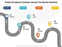 Product Acceptance Customer Journey Four Quarter Roadmap Template