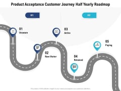 Product Acceptance Customer Journey Half Yearly Roadmap Professional