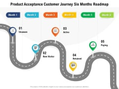 Product Acceptance Customer Journey Six Months Roadmap Sample
