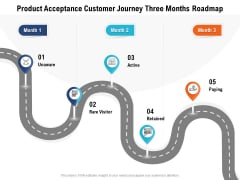 Product Acceptance Customer Journey Three Months Roadmap Topics