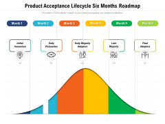 Product Acceptance Lifecycle Six Months Roadmap Sample