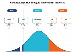Product Acceptance Lifecycle Three Months Roadmap Slides