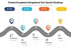 Product Acceptance Navigational Four Quarter Roadmap Structure