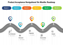 Product Acceptance Navigational Six Months Roadmap Microsoft