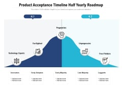 Product Acceptance Timeline Half Yearly Roadmap Mockup
