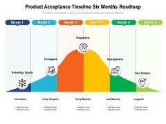 Product Acceptance Timeline Six Months Roadmap Structure