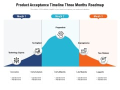 Product Acceptance Timeline Three Months Roadmap Pictures