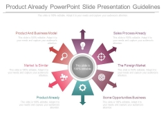 Product Already Powerpoint Slide Presentation Guidelines