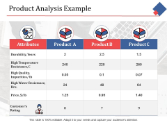 Product Analysis Example Ppt PowerPoint Presentation Icon Slides
