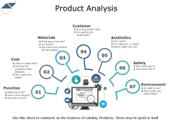 Product Analysis Ppt PowerPoint Presentation Model Files