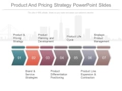Product And Pricing Strategy Powerpoint Slides