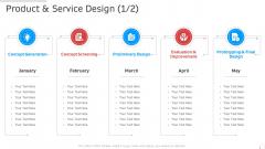 Product And Service Design Concept Manufacturing Control Ppt Portfolio Images PDF