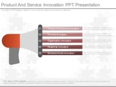 Product And Service Innovation Ppt Presentation