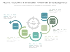 Product Awareness In The Market Powerpoint Slide Backgrounds