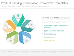 Product Backlog Presentation Powerpoint Templates