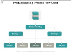 Product Backlog Process Flow Chart Ppt PowerPoint Presentation Model Design Templates